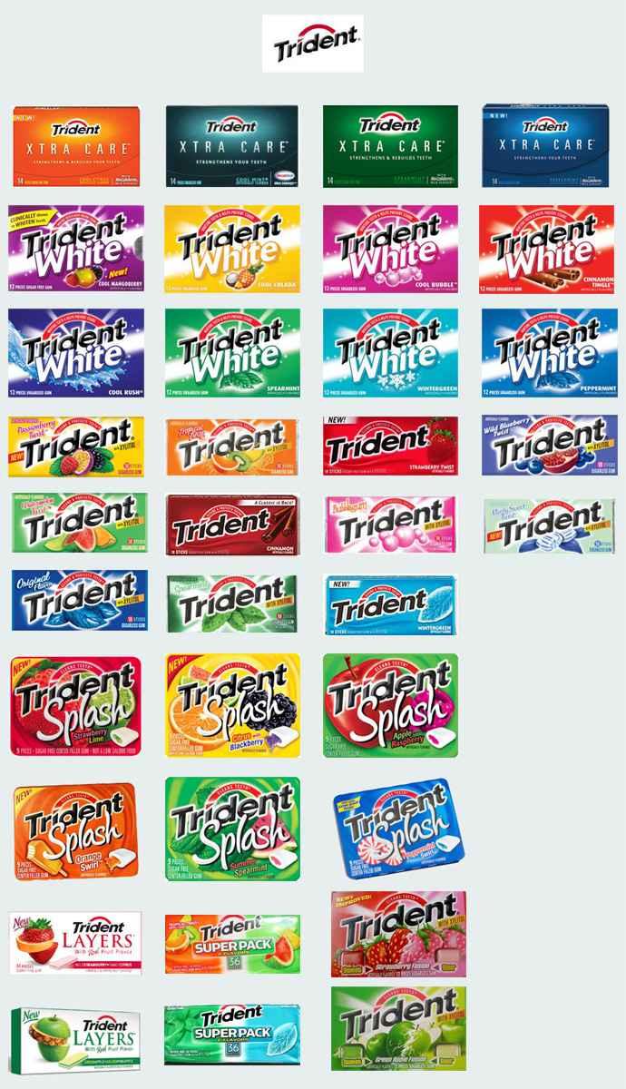 Trident White (Тридент Отбеливание)