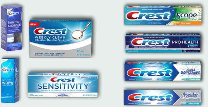 Зубные пасты Crest Toothpaste (Зубная паста Крест)