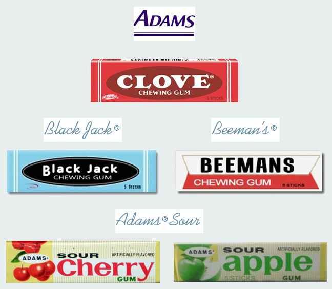 Cadbury Adams (Кэдбери Адамс)