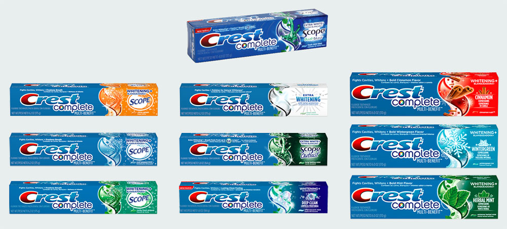 swot of crest toothpaste