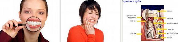 Почему мои зубы чувствительны?